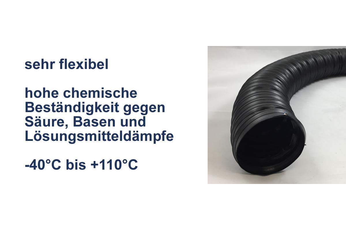 Chemoflex-Spiralschlauch
